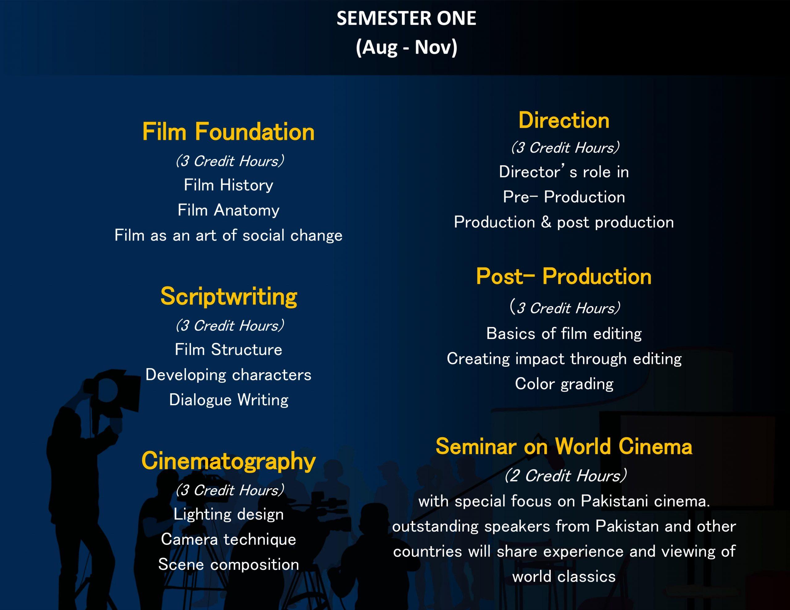 2nd Online Course Brochure -5